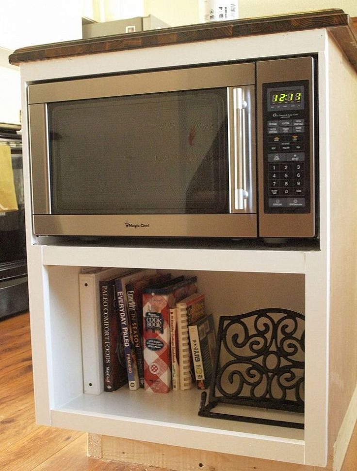 What are undercabinet microwaves?